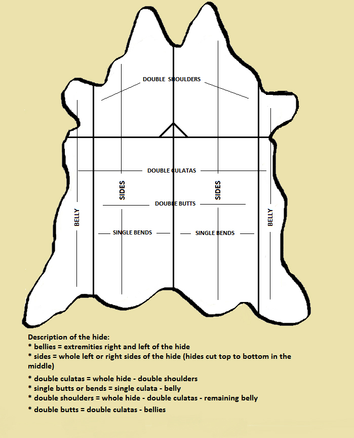 HIDE MAP - thehidemart